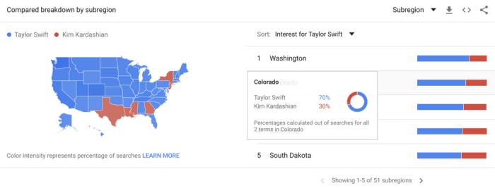 Google Trends'te dünya neleri arıyor