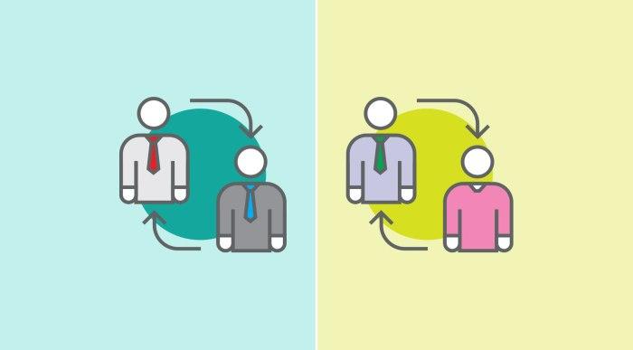 B2B ve B2C Pazarlama Stratejileri