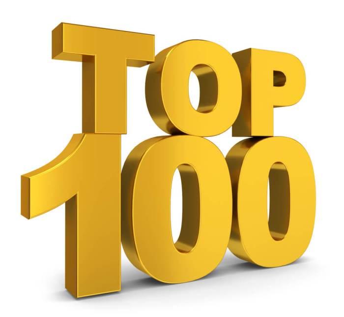 AramaMotoru.com Top 100