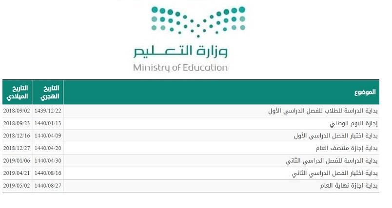 تعرف على تفاصيل التقويم الدراسي 1440 1441 بعد تعديلات وزارة