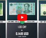 Somaliland currency has been added to the list of currencies of more than 180 countries, Araweelo News Network,
