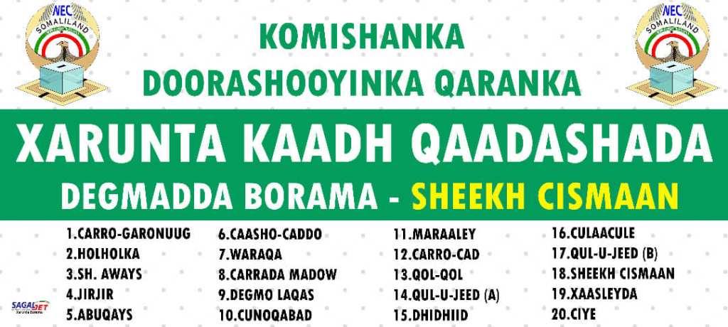 Boorama Goobbaha Kaadhadhka laga qaadanayo Araweelo News Network 5 April 2021
