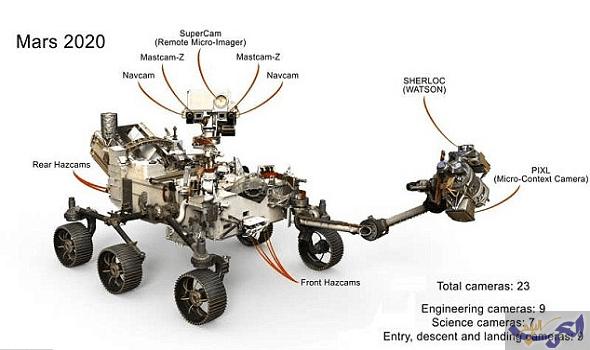 ناسا تكشف عن مركبتها الجديدة عيون في 2020
