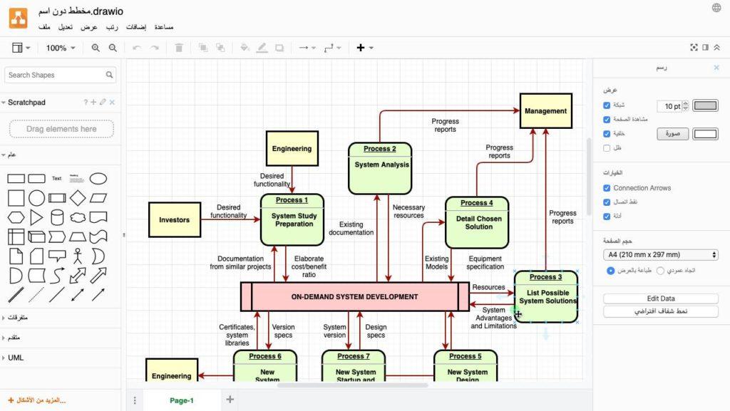موقع خرائط مفاهيم جاهزه للكتابه عليها مجان ا أو رسم خريطة ذهنية إحترافية الدنمارك بالعربي