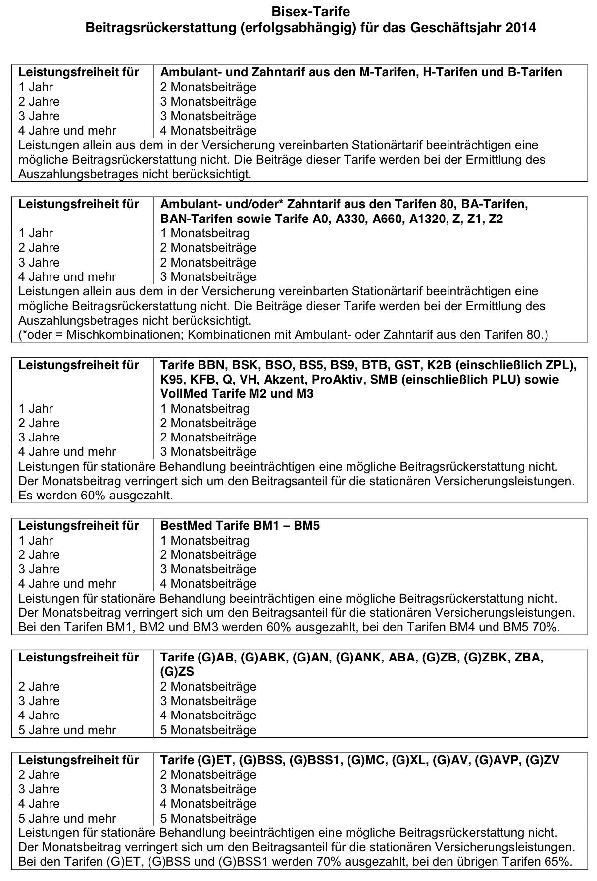 DKV Beitragsrückerstattung DKV 2014 Bisex