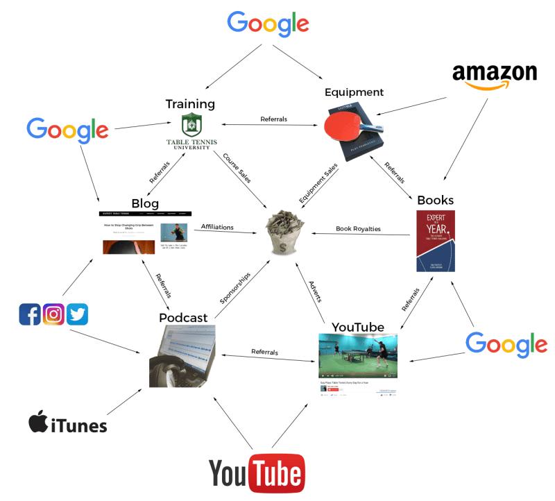 multi media brand