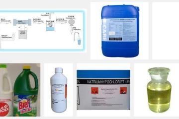 chemische reacties