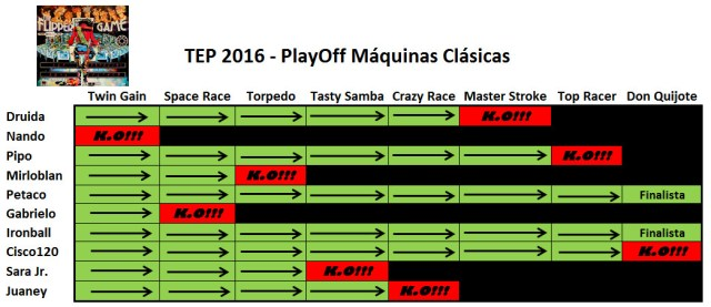 TEP16PlayoffClasic