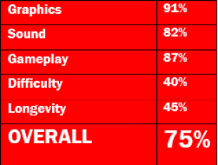 Galaxy-Force-Ratings.jpg