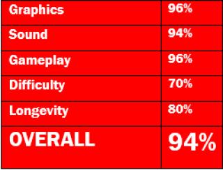 Sonic-2-Mega-Drive-Ratings