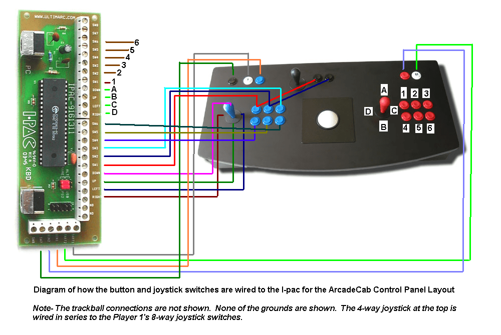I PAC_wiring_diagram_ArcadeCab_Layout?resize\\\=800%2C536 micanan pro eje wire diagram micanan garage door opener remote  at n-0.co