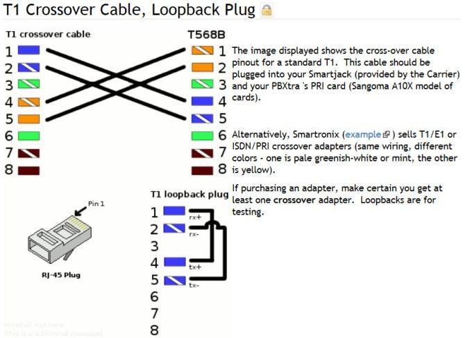 wiring diagram poe rj45 jack wiring diagram full quality