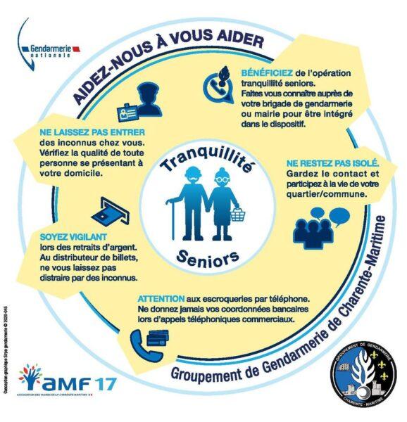 Gendarmerie Nationale de Charente Maritime