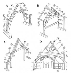 The four main types of Medieval timber-framed house found in the Midlands: A) a cruck truss; B) a box-framed truss; C) an aisled truss; D) a base-cruck truss in which the cruck blades rise to a tie beam and does not form part of the roof. Drawing by Bob Meeson