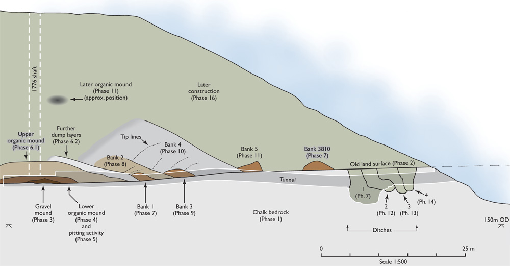 Silbury-Hill-diagram