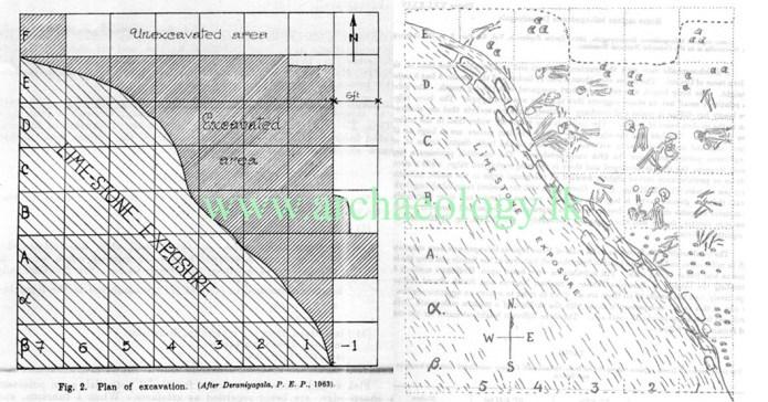 plan-bellanbendipelessa-1956-61-p-e-p-deraniyagala-prehistory-sri-lanka-archaeology-lk