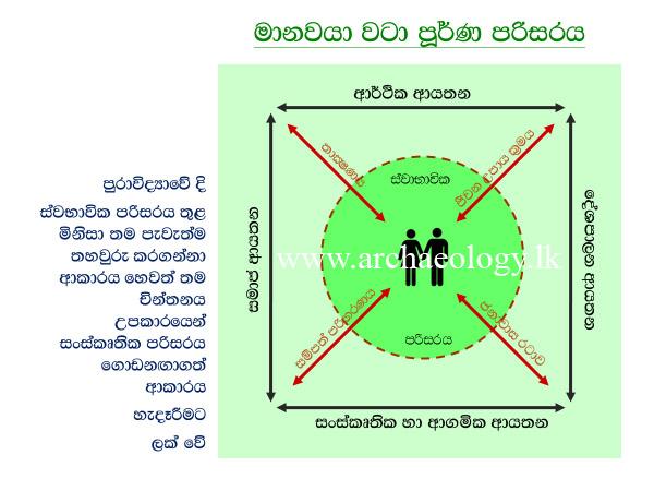 arkeologjia-arkeologji-lk-Chandima-ambanwala