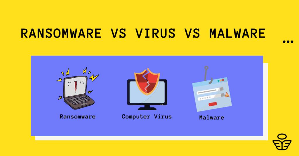 Ransomware Vs Virus Vs Malware