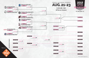 Click on the image to see this weekend's bracket!
