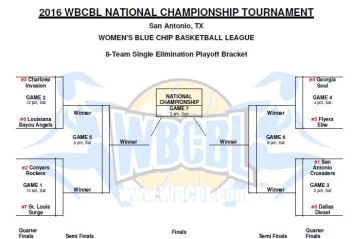 CLICK ON THE IMAGE TO SEE THE WBCBL NATIONAL TOURNEY BRACKET