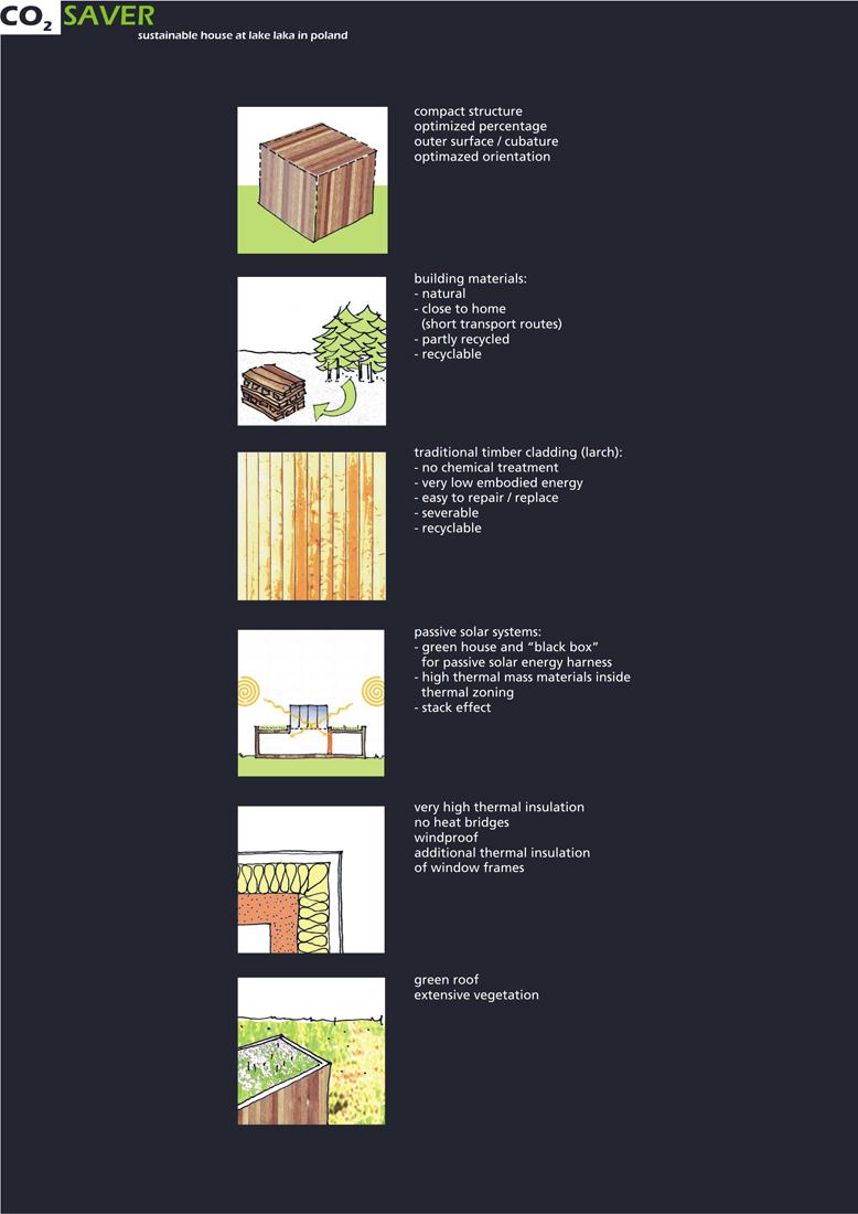 co2-saver-design-ideas-2 design ideas 04