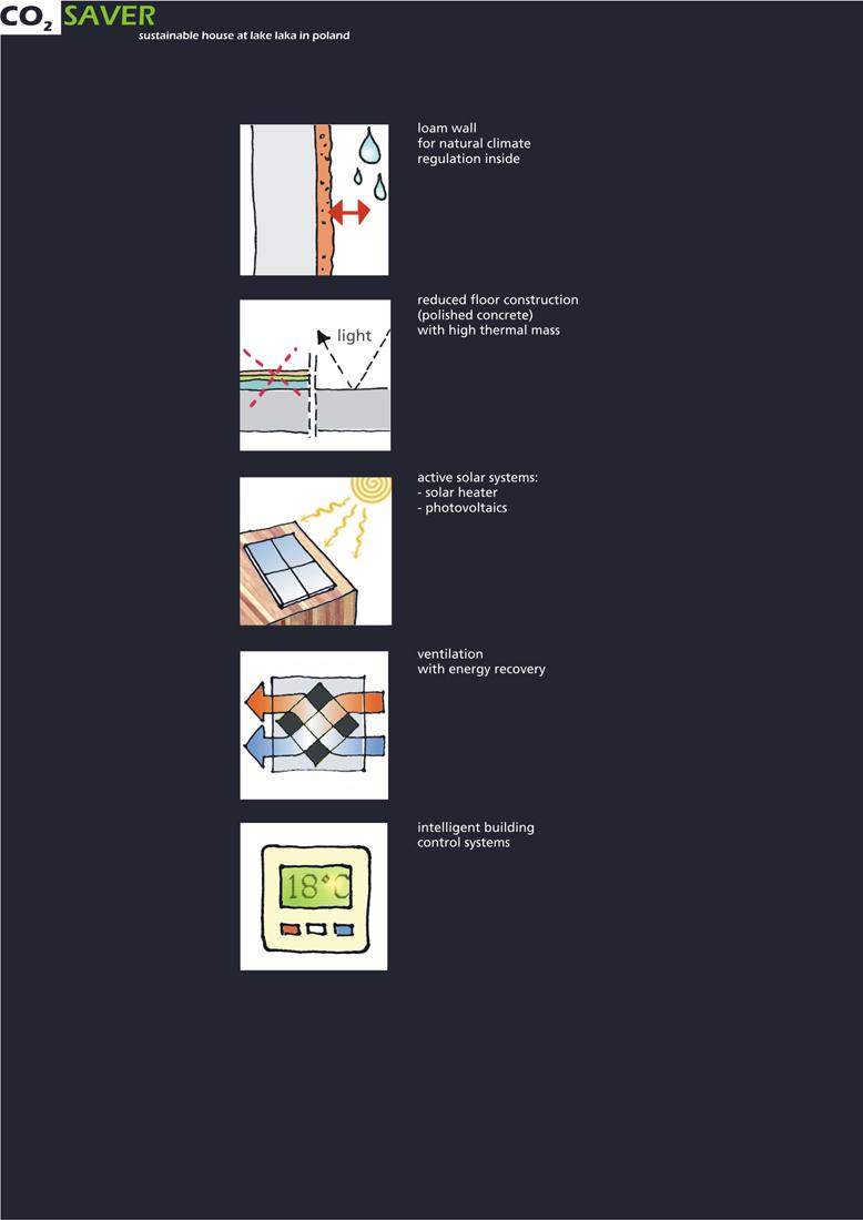 co2-saver-design-ideas-3 design ideas