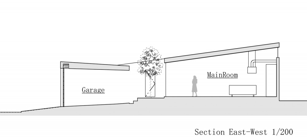 Sz House - Miyahara Architect Office section