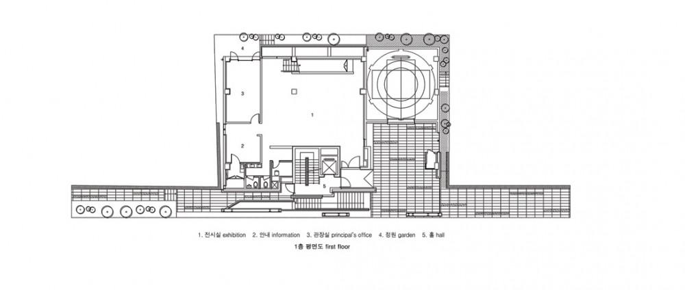 firstfloor first floor