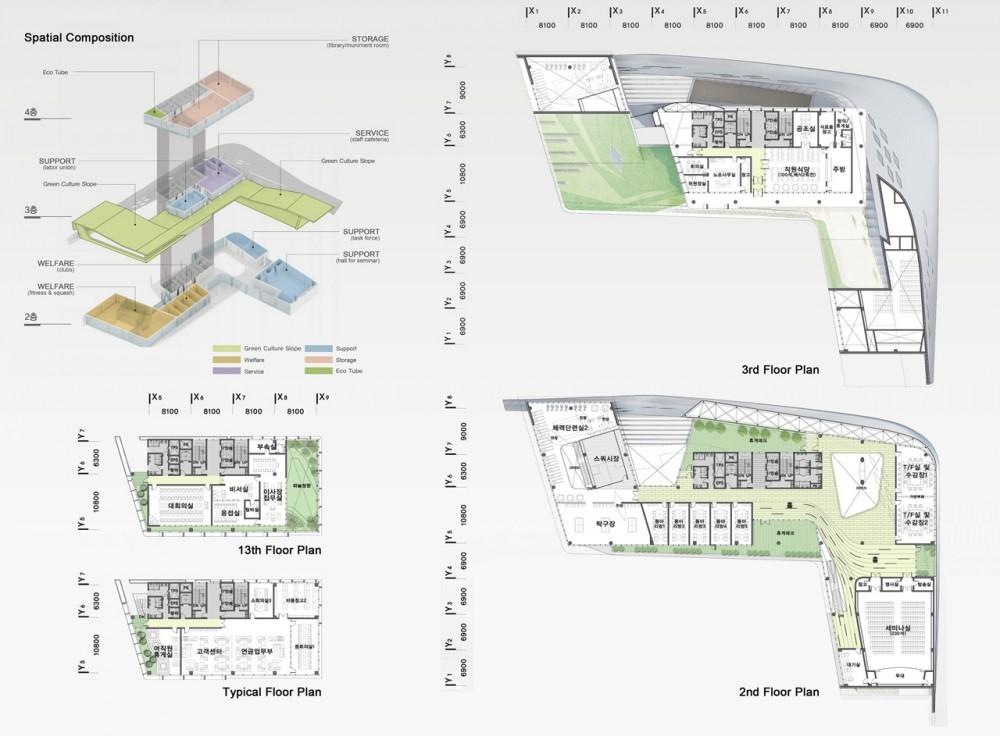 The Korea Teachers Pension Head Office / Tomoon Architects and Engineers plan 02