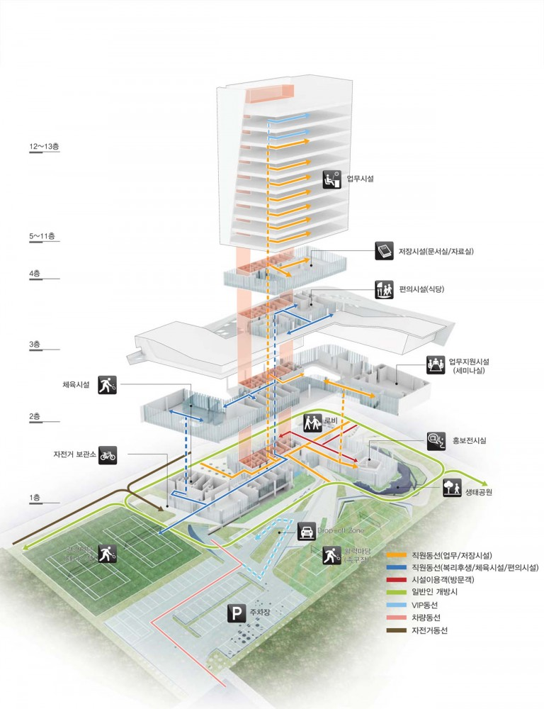 The Korea Teachers Pension Head Office / Tomoon Architects and Engineers diagram 02