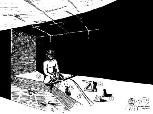 Figura 4 - Schema di coltivazione a letto