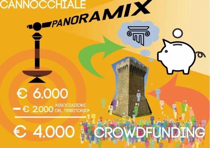 infografica progetto panoramix
