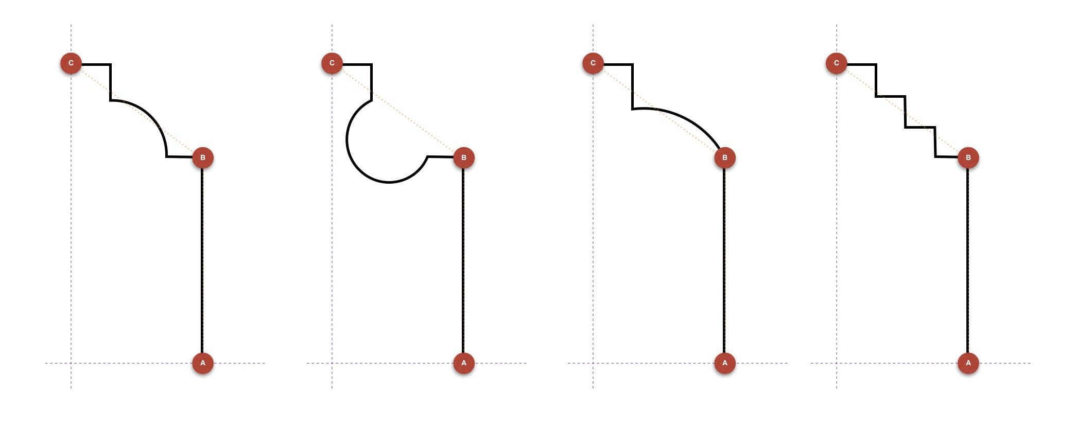 Advanced Archimatix Creating Custom Parametric Shapes