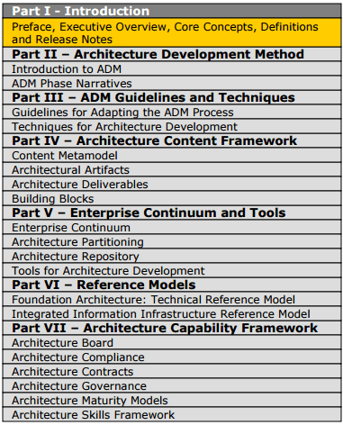What is togaf archimetric part i introduction malvernweather Images