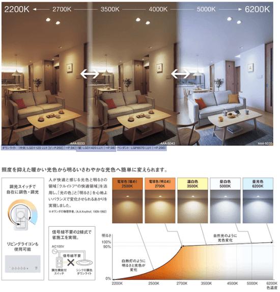 シンクロ調光の画像