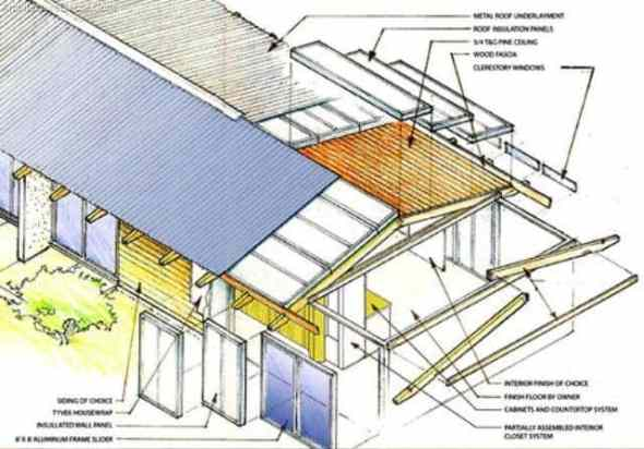 Sustainable Architecture Diagram-Construction