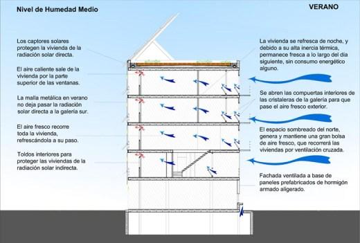 Brisa.net Residential Complex, Valencia / by Luis de Garrido