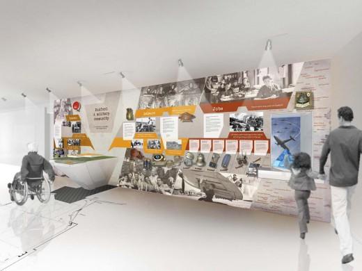 Historic Duxford - Military Community