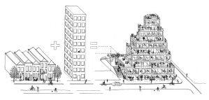 BABEL Door de getrapte gevelopbouw delen de bewoners een  brede semi-openbare leefruimte. Een combinatie van de leefkwaliteit in ouderwetse woonstraatjes met gestapelde woningbouw.