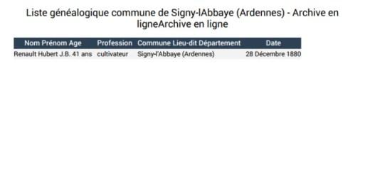 Liste généalogique commune de Signy l'Abbaye Ardennes