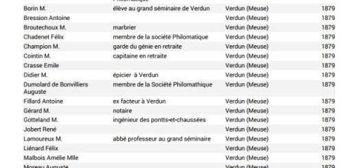 liste généalogique commune de Verdun