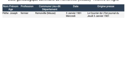 Liste généalogique Remoiville