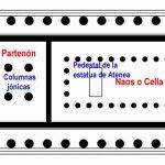 partenon_planta