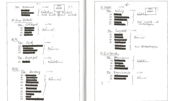 Lista de nadadores y nadadoras (y su correspondiente club deportivo) que recibirían tratamiento dopante en el año 1977