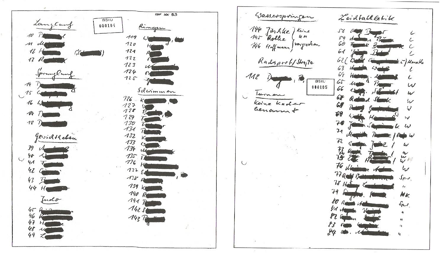 Lista de atletas que, tras recibir sustancias dopantes, debían realizar un test antidoping en la DDR antes de partir a los Juegos Olímpicos de Moscú 1980 con el fin de evitar positivos. De los únicos nombres que no están tachados, están los saltadores de trampolín Falk Hoffman y Martina Jäschke. Ambos ganaron la medalla de oro en Torre de 10 metros.