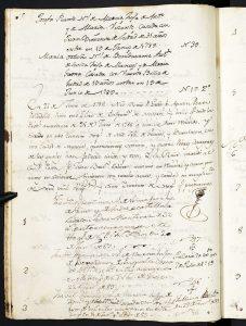 Visita del padre General. Registro de entradas de mujeres 1788-1794, (DIP,6080/1)
