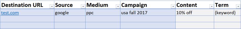 UTM Tracking Tool Parameters