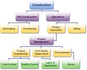 building-construction-lahore-pakistan