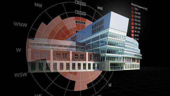 Energy_modeling_Hospital_Simulation_Architecture