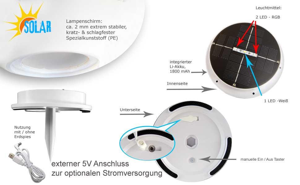 Aufbau eine @tec LED Solarleuchte, Kugellampe